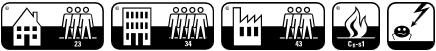 striato original iconen - Marmoleum Striato Original